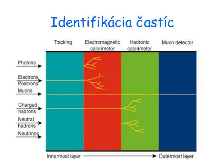 Identifikácia častíc