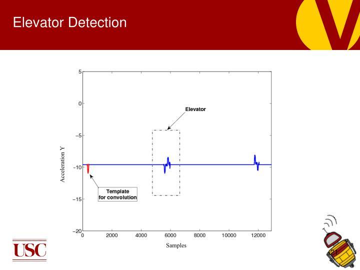 Elevator Detection