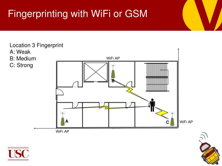 Fingerprinting with WiFi or GSM