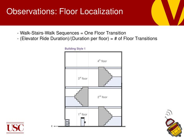 Observations: Floor Localization