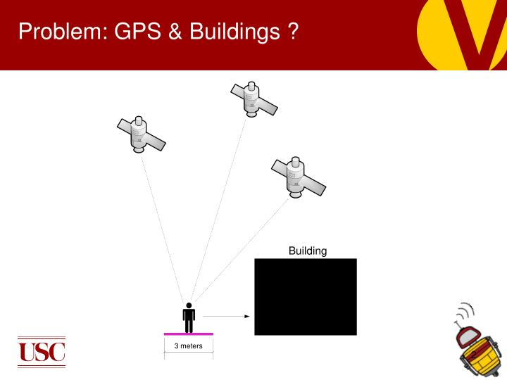 Problem gps buildings