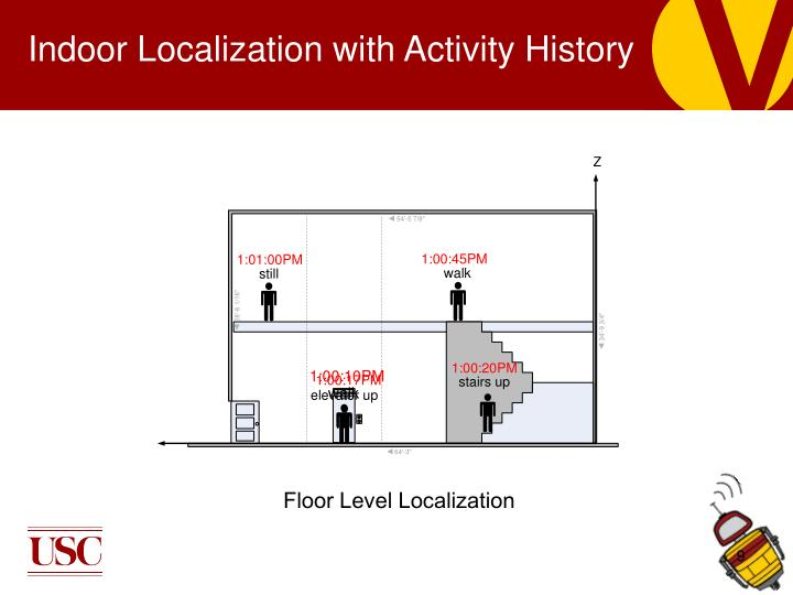 Indoor Localization with Activity History