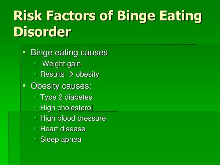 Risk Factors of Binge Eating Disorder