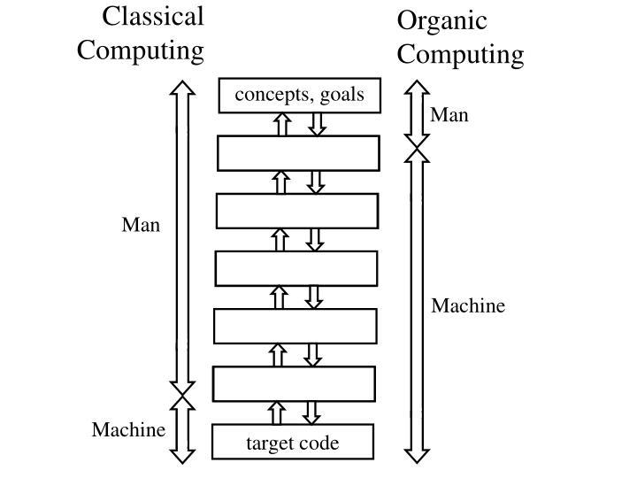concepts, goals