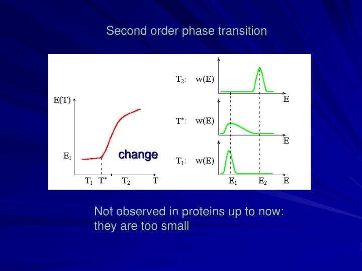 Second order phase transition
