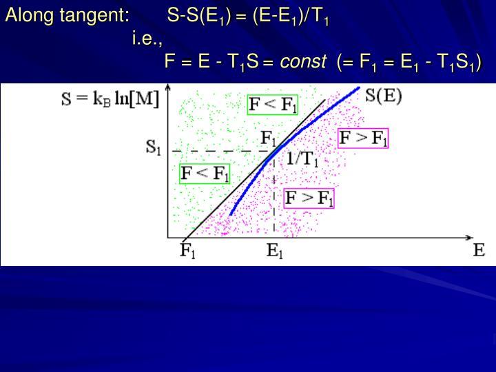 Along tangent:       S-S(E