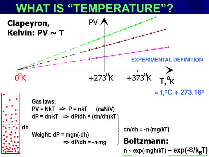 "WHAT IS ""TEMPERATURE""?"