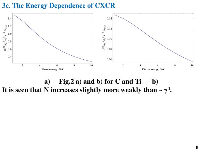 3c. The Energy Dependence of CXCR