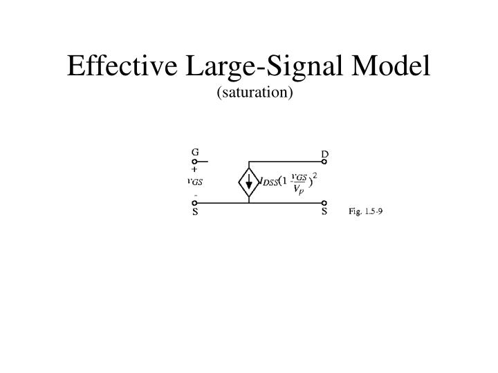 Effective Large-Signal Model