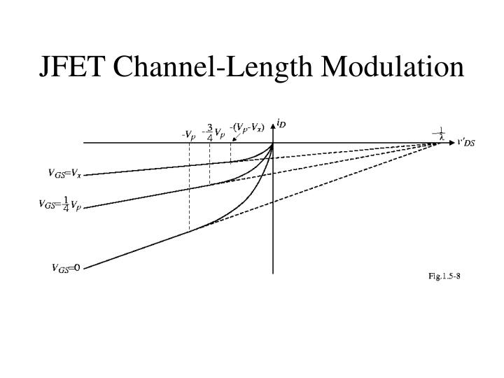 JFET Channel-Length Modulation