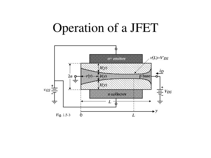 Operation of a jfet