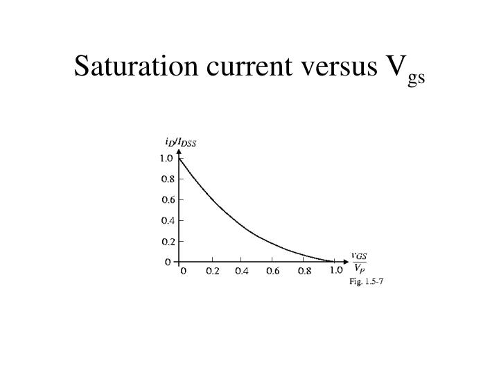 Saturation current versus V