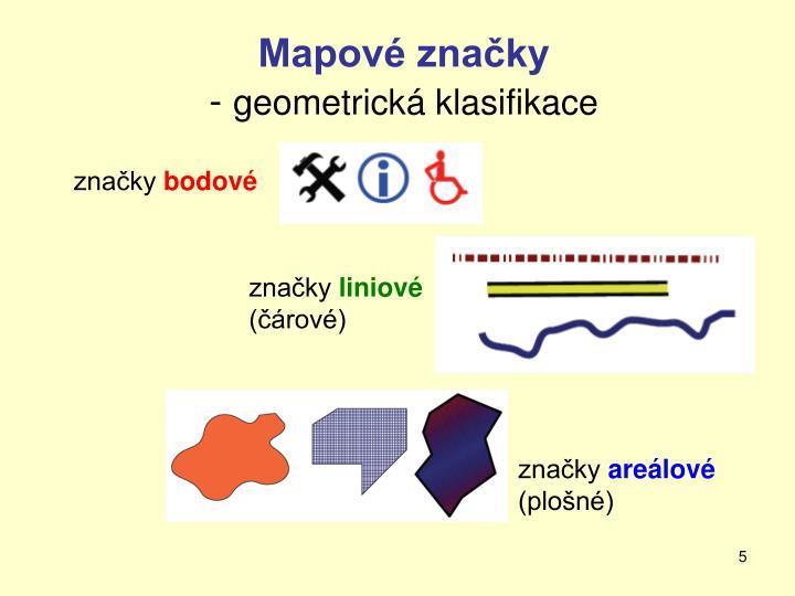 Mapové značky