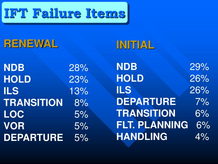 IFT Failure Items