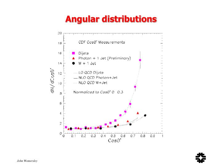 Angular distributions