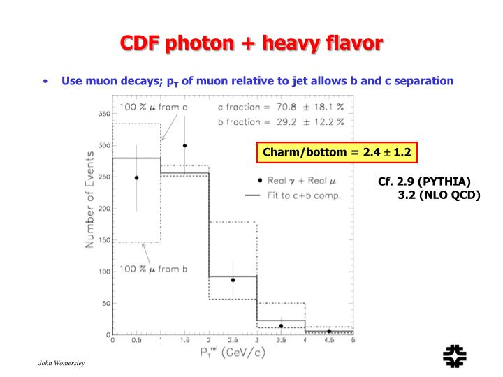 CDF photon + heavy flavor