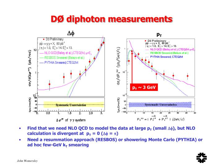 DØ diphoton measurements