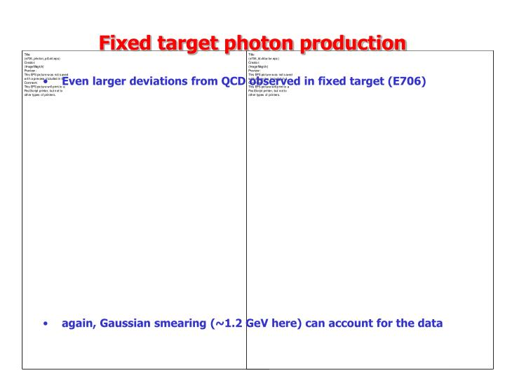 Fixed target photon production