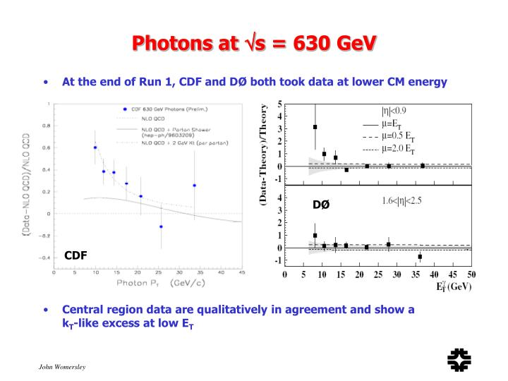 Photons at