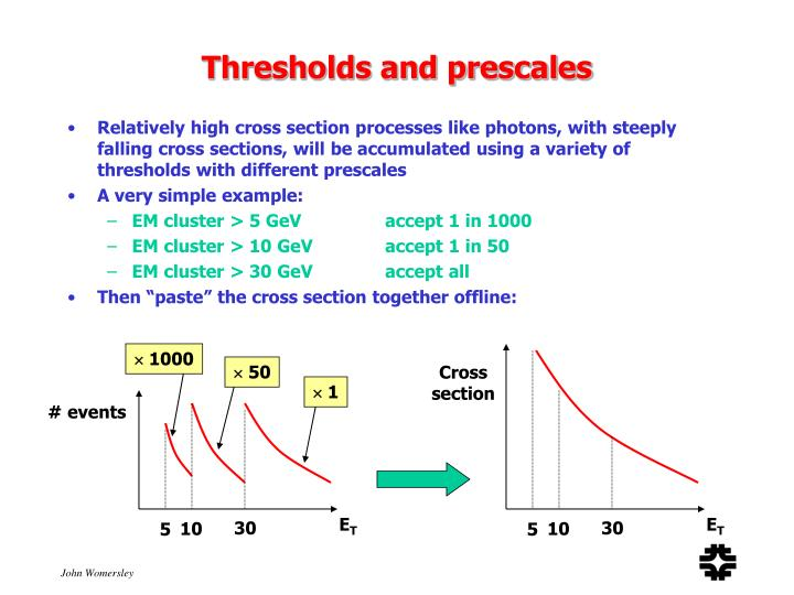 Thresholds and prescales