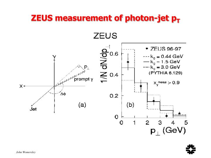 ZEUS measurement of photon-jet p