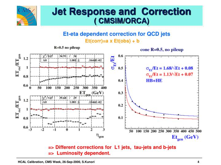 Jet Response and  Correction