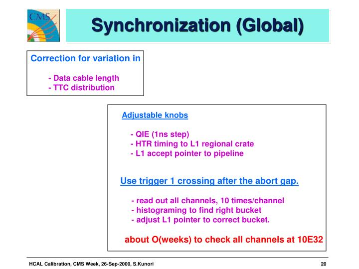 Synchronization (Global)