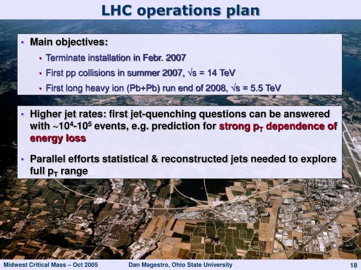 LHC operations plan