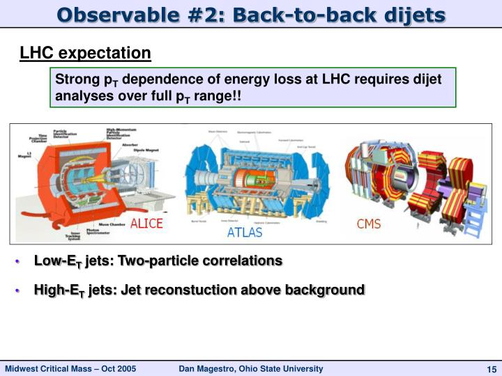 Observable #2: Back-to-back dijets