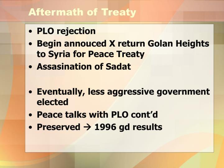 Aftermath of Treaty