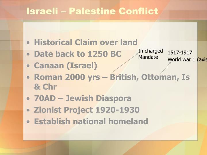 Israeli – Palestine Conflict
