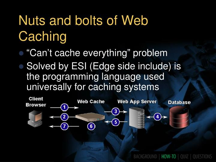 Nuts and bolts of Web Caching