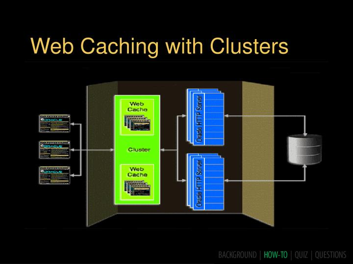 Web Caching with Clusters