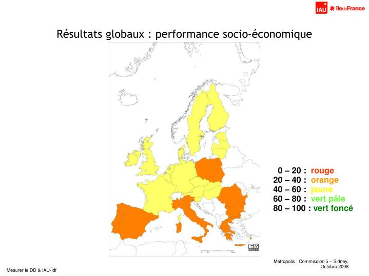 Résultats globaux : performance socio-économique