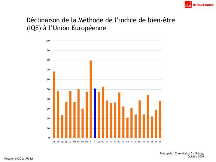 Déclinaison de la Méthode de l'indice de bien-être (IQE) à l'Union Européenne