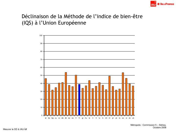 Déclinaison de la Méthode de l'indice de bien-être (IQS) à l'Union Européenne