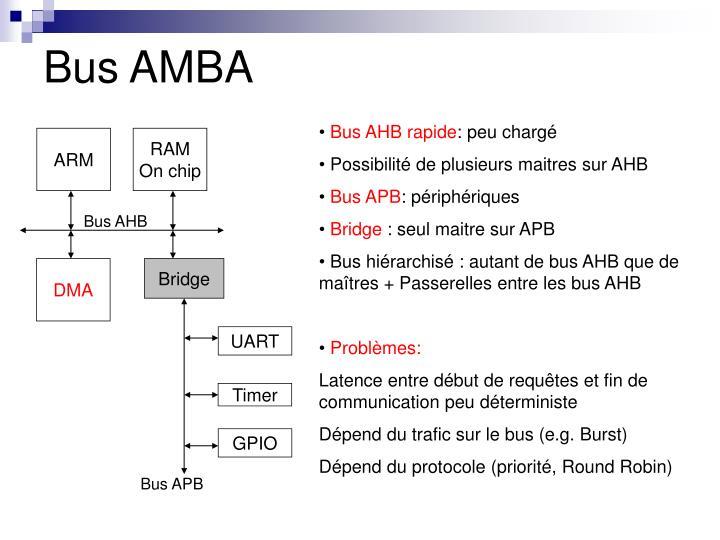 Bus AMBA
