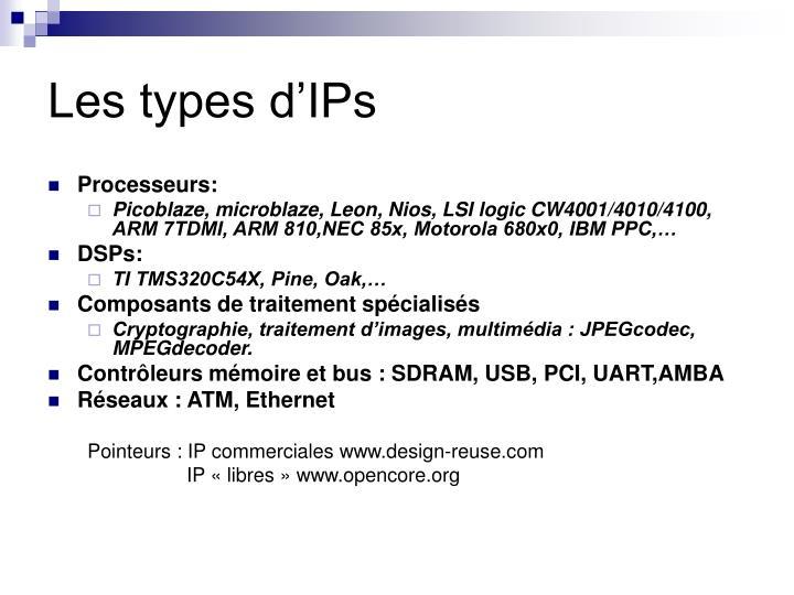 Les types d'IPs