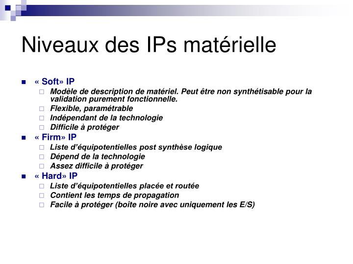 Niveaux des IPs matérielle