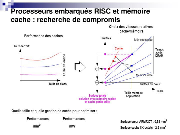 Processeurs embarqués RISC et mémoire cache : recherche de compromis