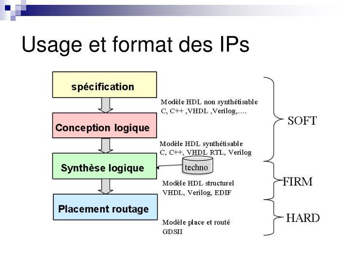 Usage et format des IPs