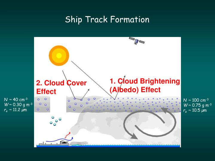 Ship track formation
