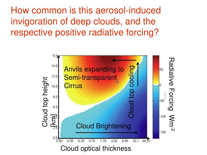 How common is this aerosol-induced invigoration of deep clouds, and the respective positive radiative forcing?