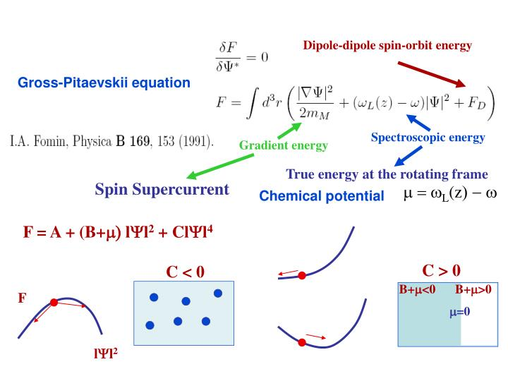 Dipole-dipole spin-orbit energy