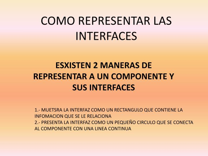 COMO REPRESENTAR LAS INTERFACES