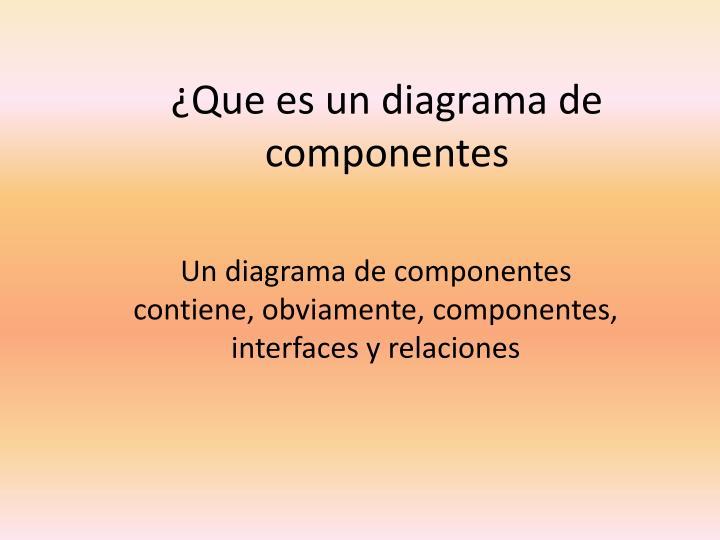 ¿Que es un diagrama de componentes