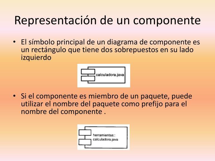 Representación de un componente