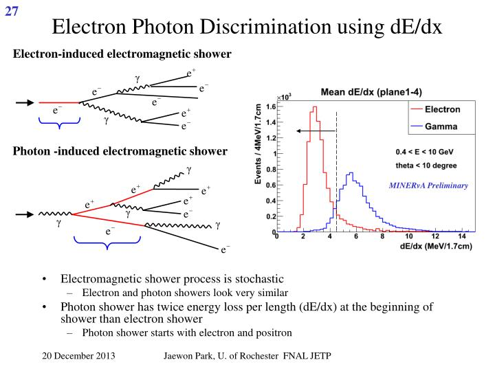 Electron Photon Discrimination using dE/dx