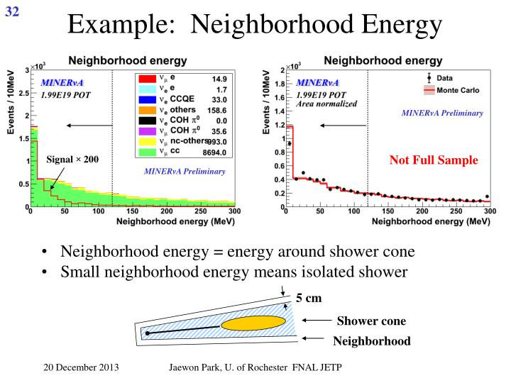 Example:  Neighborhood Energy