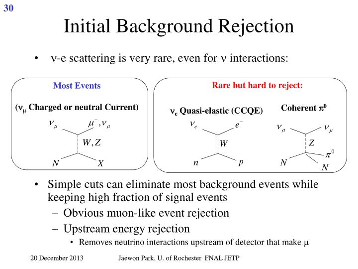 Initial Background Rejection